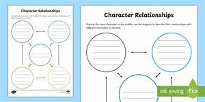 Character Relationships Diagram Worksheet    Worksheet