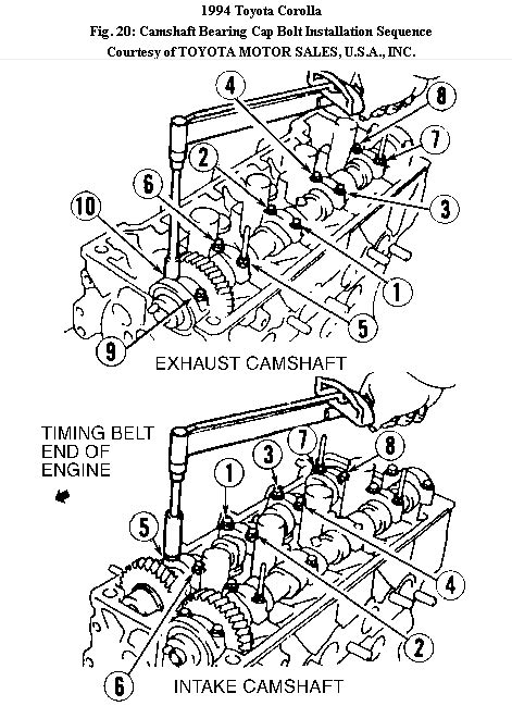 98 Corolla Engine Diagram by What Is The Tighten Sequence And The Torque Recomended For