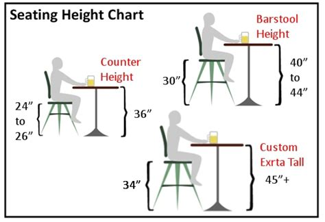 Bar Height Stool Size by Bar Stool Height Chart Adjustable Bar Stool Height