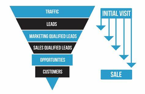 Leads A Defined Marketing Strategy_ The Anatomy Of A Super Landing Page