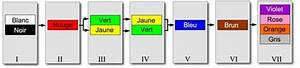 la signification des couleurs dossier With quelle couleur avec du jaune 12 morbihan wikipedia