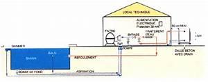 chauffage pour piscine chauffage maison With pompe a chaleur maison et piscine