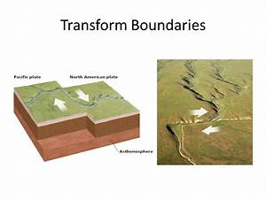 Tectonic Plate Boundaries and Their Effects - ppt video ...