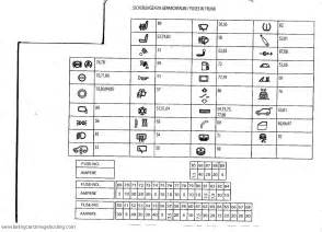 similiar 2006 bmw x3 fuse diagram keywords nitro as well bmw fuse box location on 2007 bmw x3 fuse box diagram