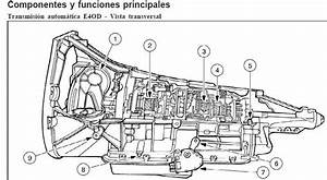 Diagrama De Transmision Automatica Nissan  1