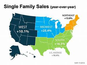 50 Year Real Estate Chart Sales In The Midwest Higher Than The Rest Of United States