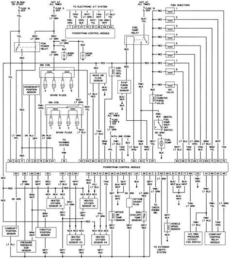 2001 Mercury Fuse Diagram Wiring Schematic by 2001 Cadillac Engine Diagram Starter