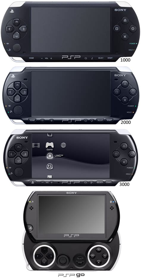 Playstation Portable Platform Giant Bomb