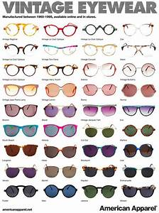 Types of sunglasses #vintage Gafas de sol Pinterest Sunglasses, Vintage and Types of