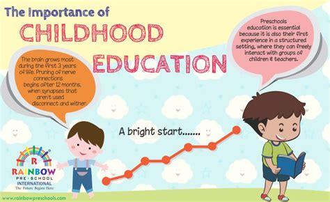 rainbow preschools the best preschool in thane 852   Importance of preschool education
