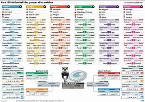 M6 Match Euro 2016 : programme t l de l 39 euro 2016 thinglink ~ Medecine-chirurgie-esthetiques.com Avis de Voitures