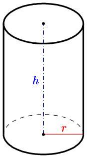 zylinder geometrie