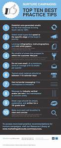 Infographic: Top Ten Nurture Campaign Best Practices