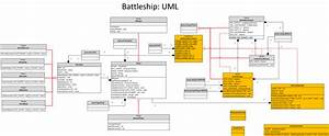 Battleship  Analysis Phase  U2013 Uml  Preliminary Version 0 3
