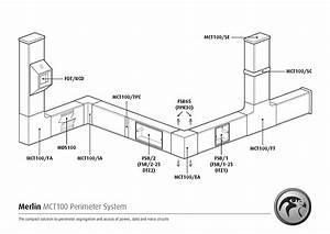 View The Kestrel Mct100 Perimeter Segregation Range