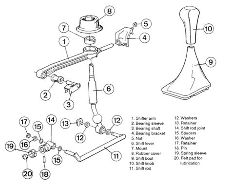 89 325i Ac System Diagram by Repair Guides Manual Transmission Shift Linkage