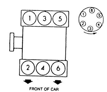 Lexus Firing Order Distributor Cap Diagram