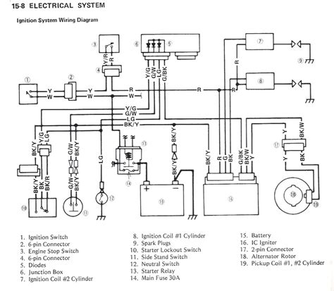 2001 Vulcan Wiring Diagram by Ex 250 Ignition System Wiring Diagram Photo By Ewflyer
