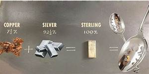 What Exactly Is Sterling Silver