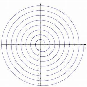 Umdrehung Berechnen : archimedische spirale geogebra ~ Themetempest.com Abrechnung