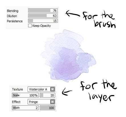 25 best ideas about paint tool sai on paint