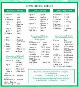 Baking Conversion Chart Conversion Chart Nutrition Chart Cooking