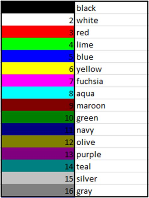 how to color code in excel cosonok s it powershell color codes and formatting