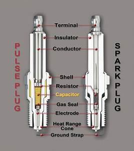 The Latest In Spark Plug Technology With Pulstar