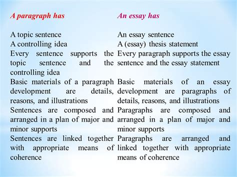 Essay about my name is khan bassham critical thinking traveling essay conclusion traveling essay conclusion solving network problems