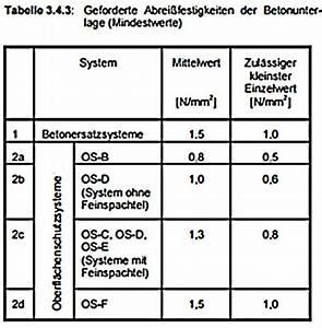 Beton Mischverhältnis Tabelle : sivv hilfe sch tzen instandsetzen verbinden verst rken ~ A.2002-acura-tl-radio.info Haus und Dekorationen
