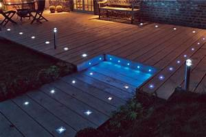 spot led exterieur encastrable pas cher With carrelage adhesif salle de bain avec ampoule led projecteur