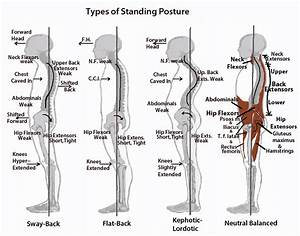Kyphotic Spine Stretches - ma