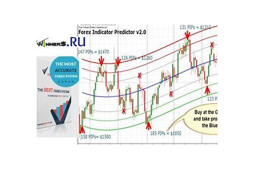 predictor indicator forex v2 0 baixar