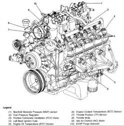 similiar liter chevy engine diagram keywords 2010 3 8 liter gm engine diagram image wiring diagram engine