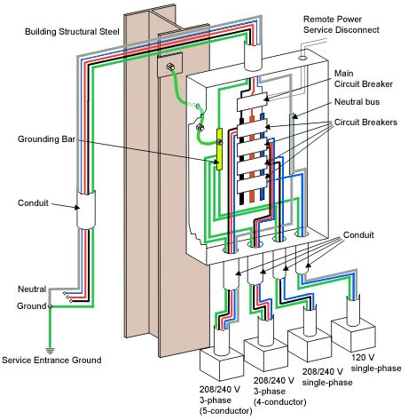 480 Power In Diagram by Power Quality