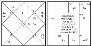 13 Zodiac Sign Birth Chart Vijay Actor Birth Chart Vijay Actor Kundli Horoscope