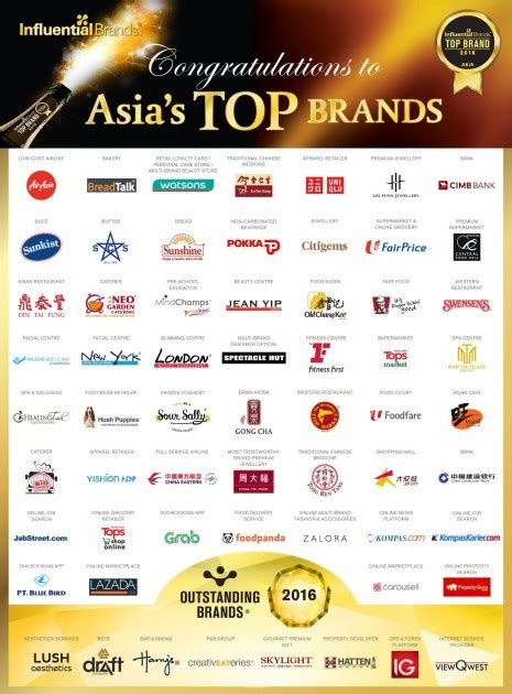 Singapore's Most Influential Brands Were Honored At This ...