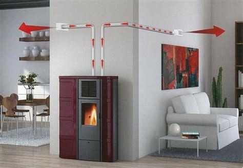 sistemi di riscaldamento senza canna fumaria
