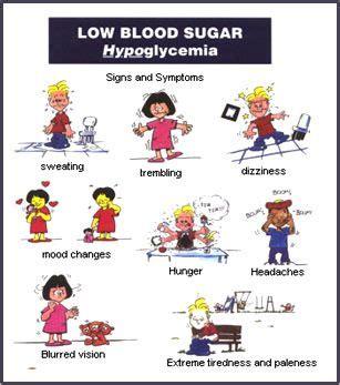 blood sugar symptoms diabetes good  finally
