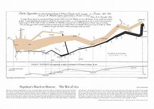 Fun With Diagrams  Indexing  And Mapping