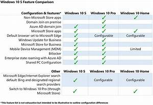360 Degree Chart Excel Acer Aspire A114 31 C014 14 Inch Laptop 64gb Emmc 4gb Ddr3