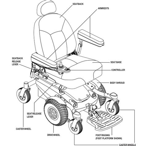 jazzy electric wheelchairs carries parts for power chairs
