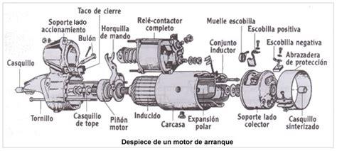 curso de electricidad del automovil motor de arranque
