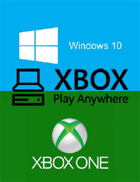 xbox play anywhere allkeyshop s how to guide xbox play anywhere on pc