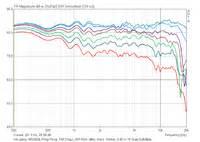 Trennfrequenz Berechnen : pimp my hifi jenny hifi emotionen dynavox ms 2626 pimp interner rohrresonator vs stehw ~ Themetempest.com Abrechnung