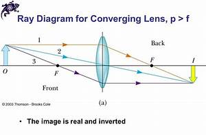 26 Ray Diagram Of Converging Lens