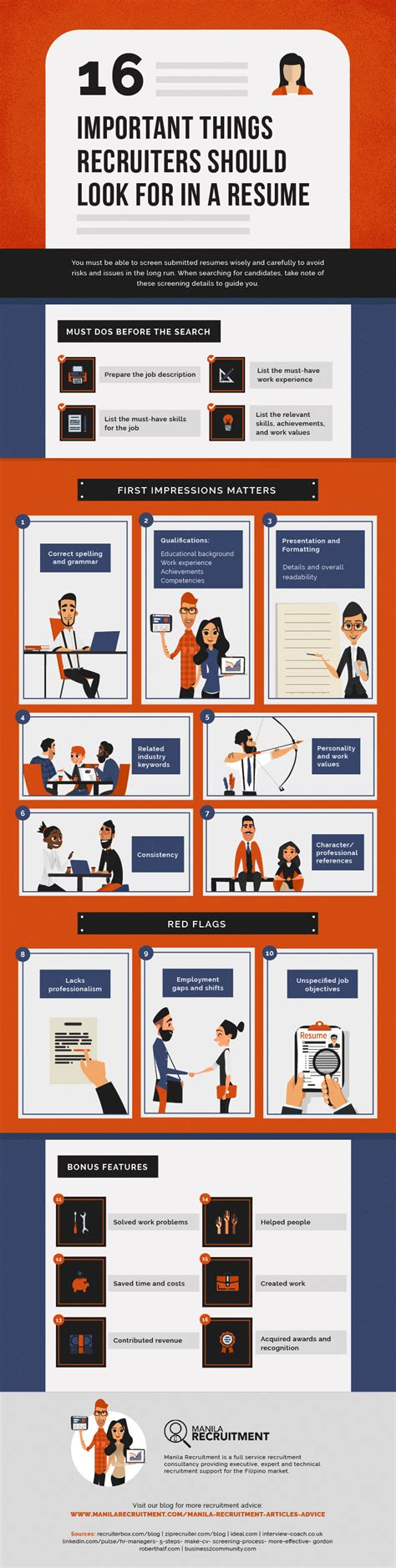 What Recruiters Look For In A Resume by What Recruiters Should Look For In A Resume Infographic