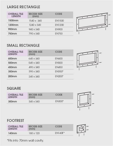 tile dimensions standard images