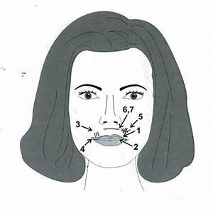 Melatogenine futur plus маска против морщин для сияния кожи