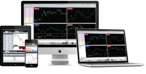 forex trading platform providers metatrader 4 vs metatrader 5 vs ctrader trading platform